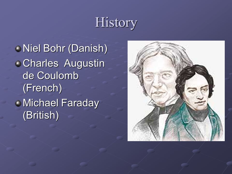 History Niel Bohr (Danish) Charles Augustin de Coulomb (French) Michael Faraday (British)