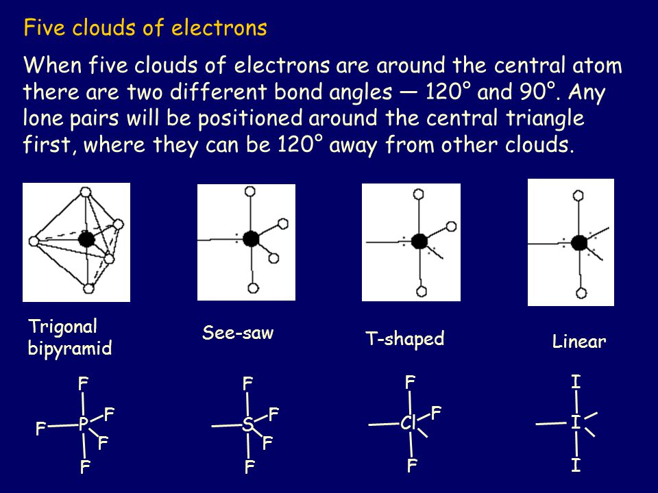 Five clouds of electrons When five clouds of electrons are around the central atom there are two different bond angles — 120° and 90°.