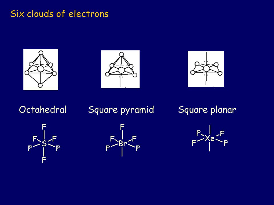 Six clouds of electrons OctahedralSquare pyramidSquare planar S F FF F F F Br F FF F F Xe F F F F