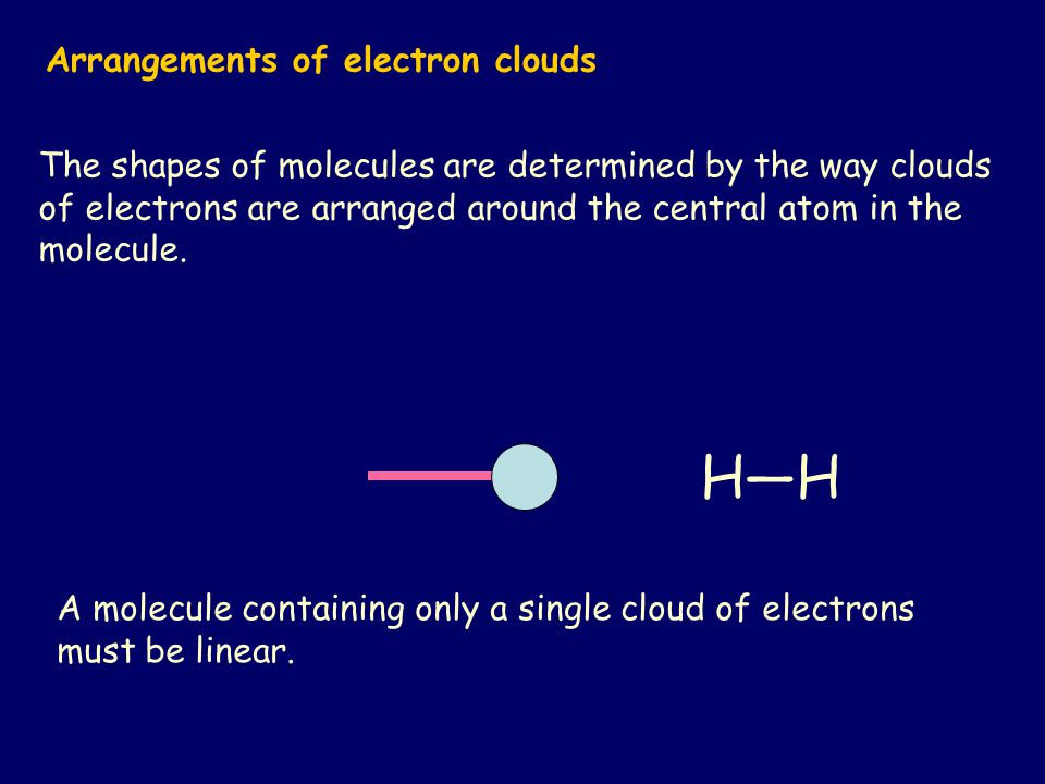 The shapes of molecules are determined by the way clouds of electrons are arranged around the central atom in the molecule.