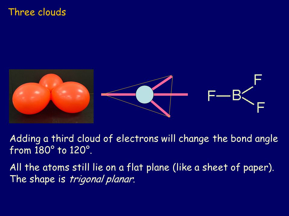 Adding a third cloud of electrons will change the bond angle from 180° to 120°.