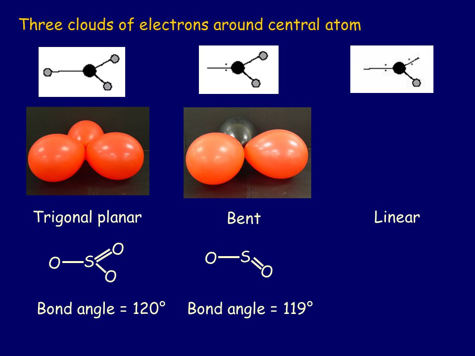 Three clouds of electrons around central atom Trigonal planar Bent Linear Bond angle = 120°Bond angle = 119° O S O O S O O