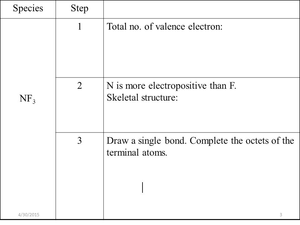 4/30/20153 SpeciesStep NF 3 1Total no. of valence electron: 2N is more electropositive than F.