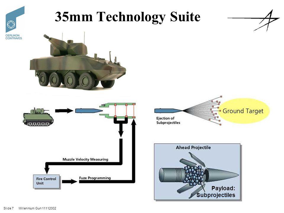 Slide 18 Millennium Gun 11112002 Subprojectile Penetration Capability