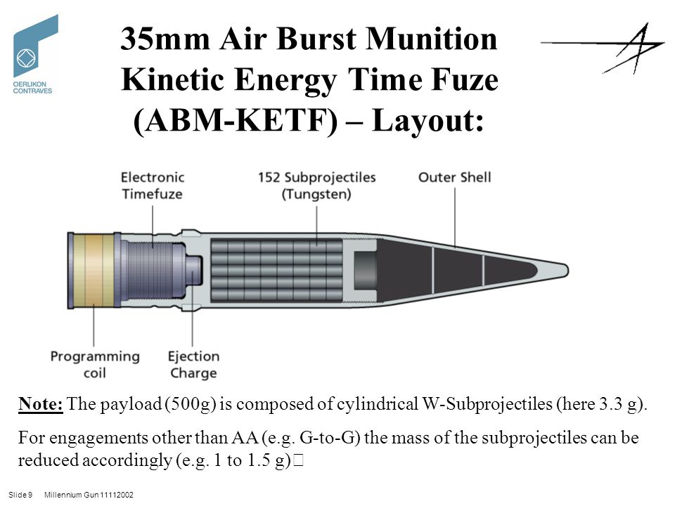 Slide 9 Millennium Gun 11112002 35mm Air Burst Munition Kinetic Energy Time Fuze (ABM-KETF) – Layout: Note: The payload (500g) is composed of cylindrical W-Subprojectiles (here 3.3 g).