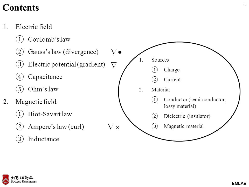 EMLAB 12 Contents 1.Electric field ① Coulomb's law ② Gauss's law (divergence) ③ Electric potential (gradient) ④ Capacitance ⑤ Ohm's law 2.Magnetic field ① Biot-Savart law ② Ampere's law (curl) ③ Inductance 1.Sources ① Charge ② Current 2.Material ① Conductor (semi-conductor, lossy material) ② Dielectric (insulator) ③ Magnetic material