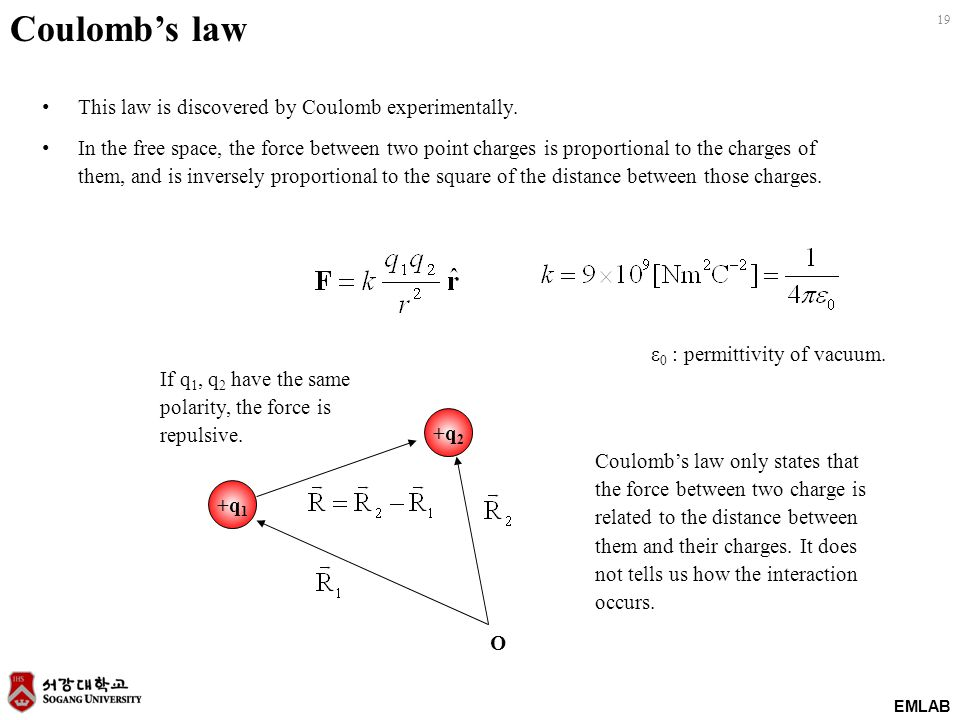EMLAB 19 This law is discovered by Coulomb experimentally. In the free space, the force between two point charges is proportional to the charges of th