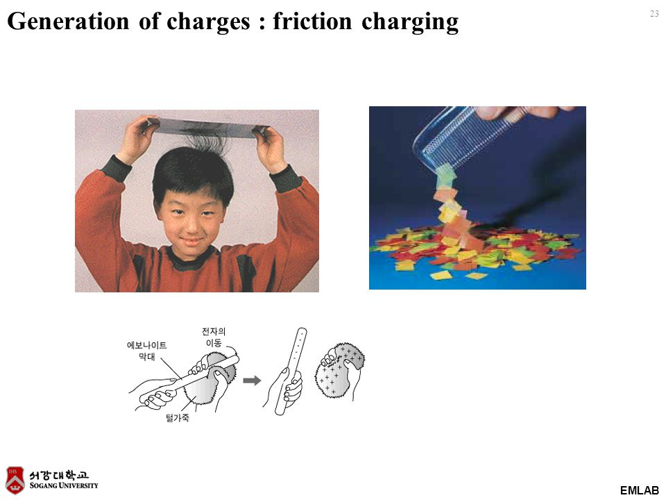 EMLAB 23 Generation of charges : friction charging