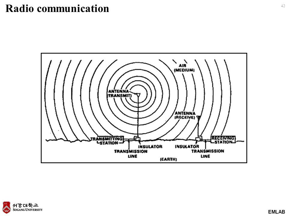 EMLAB 42 Radio communication
