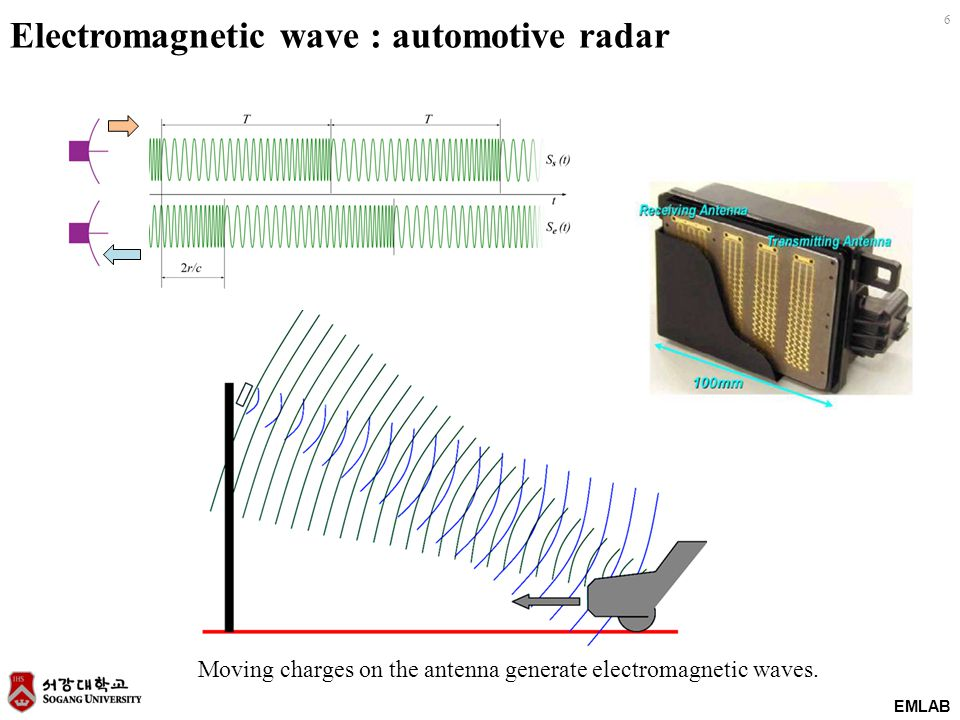 EMLAB 6 Electromagnetic wave : automotive radar Moving charges on the antenna generate electromagnetic waves.