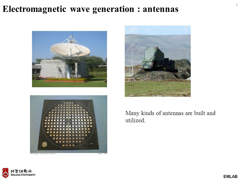 EMLAB 8 Electromagnetic wave generation : antennas Many kinds of antennas are built and utilized.