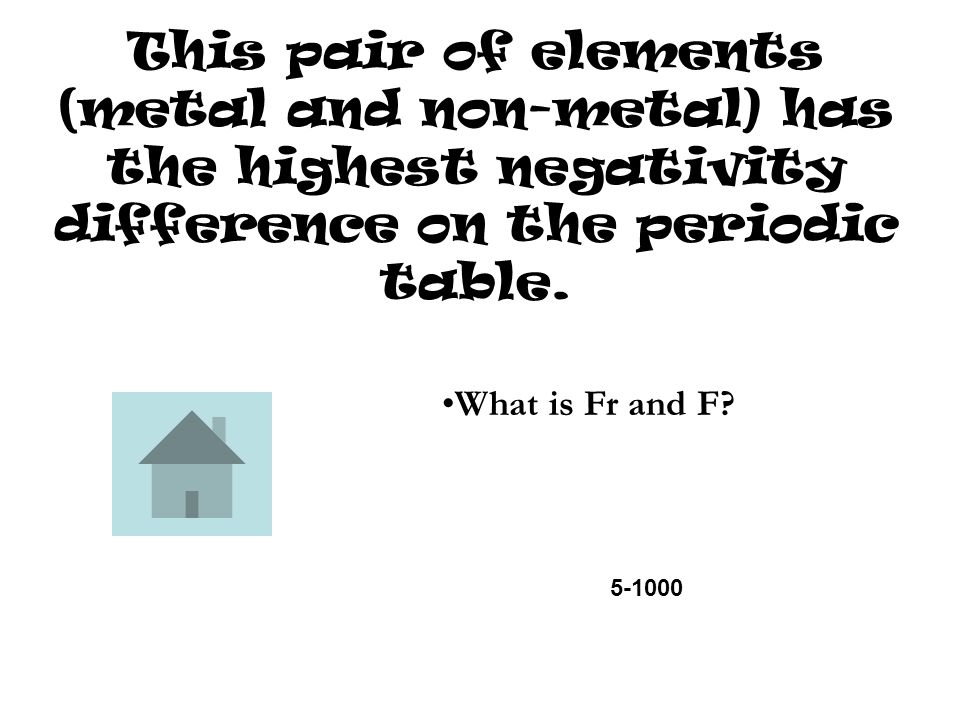 This pair of elements (metal and non-metal) has the highest negativity difference on the periodic table.