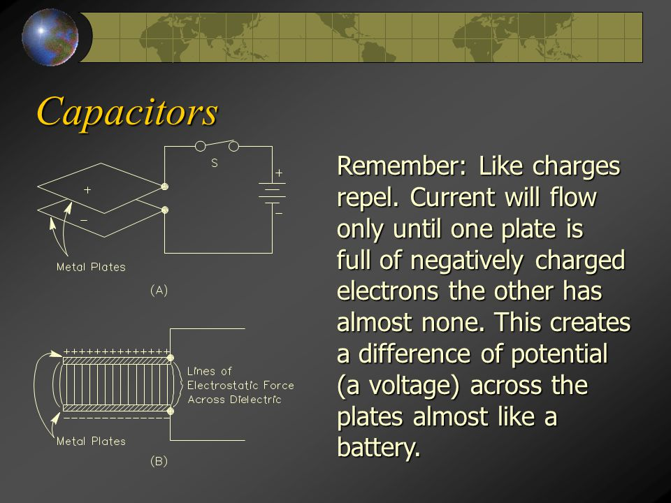 Capacitors Remember: Like charges repel. Current will flow only until one plate is full of negatively charged electrons the other has almost none. Thi