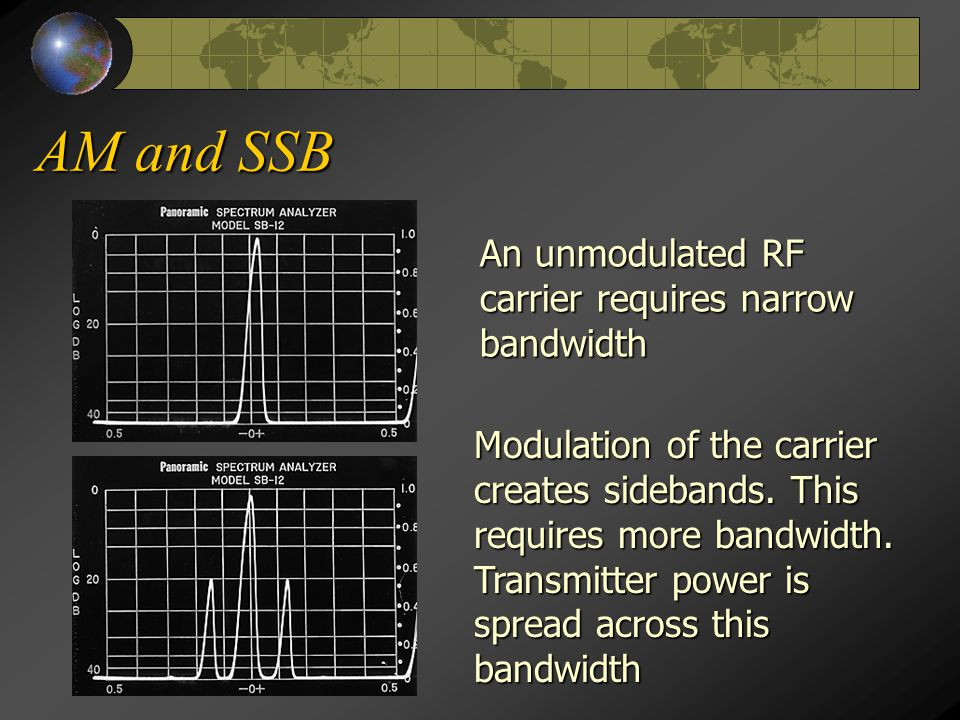 AM and SSB An unmodulated RF carrier requires narrow bandwidth Modulation of the carrier creates sidebands. This requires more bandwidth. Transmitter