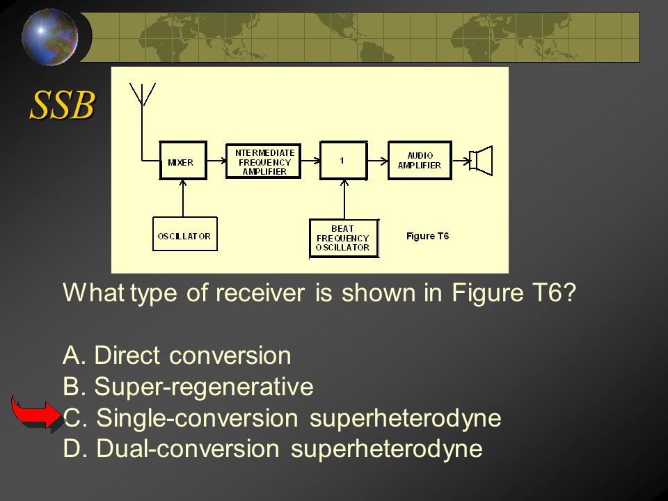 SSB What type of receiver is shown in Figure T6? A. Direct conversion B. Super-regenerative C. Single-conversion superheterodyne D. Dual-conversion su