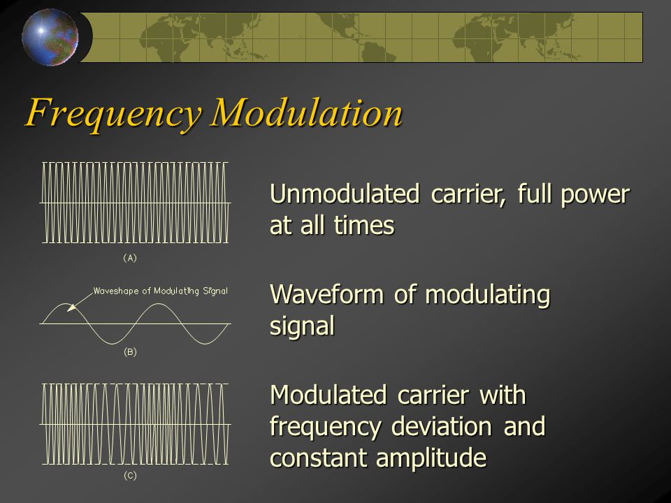 Frequency Modulation Unmodulated carrier, full power at all times Waveform of modulating signal Modulated carrier with frequency deviation and constan
