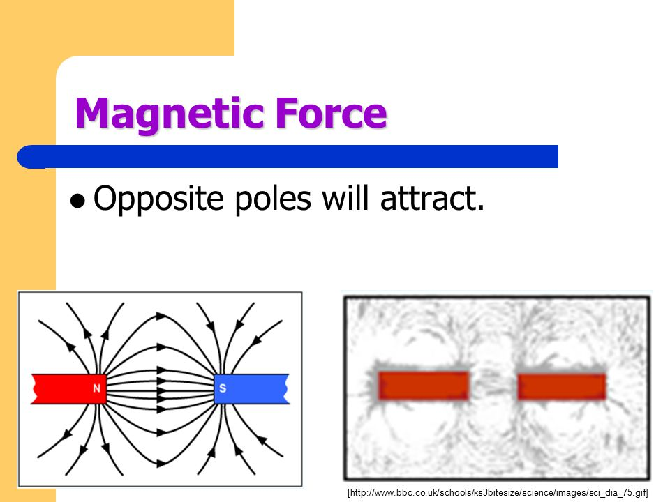 Magnetic Force Opposite poles will attract.