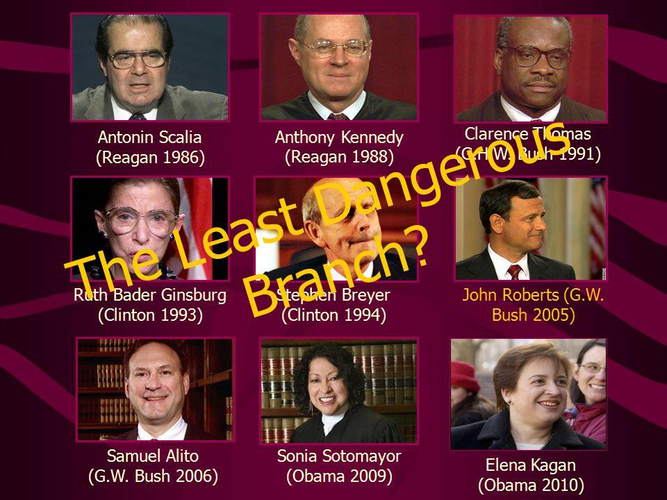 Elena Kagan (Obama 2010) Antonin Scalia (Reagan 1986) Anthony Kennedy (Reagan 1988) Sonia Sotomayor (Obama 2009) Clarence Thomas (G.H.W.