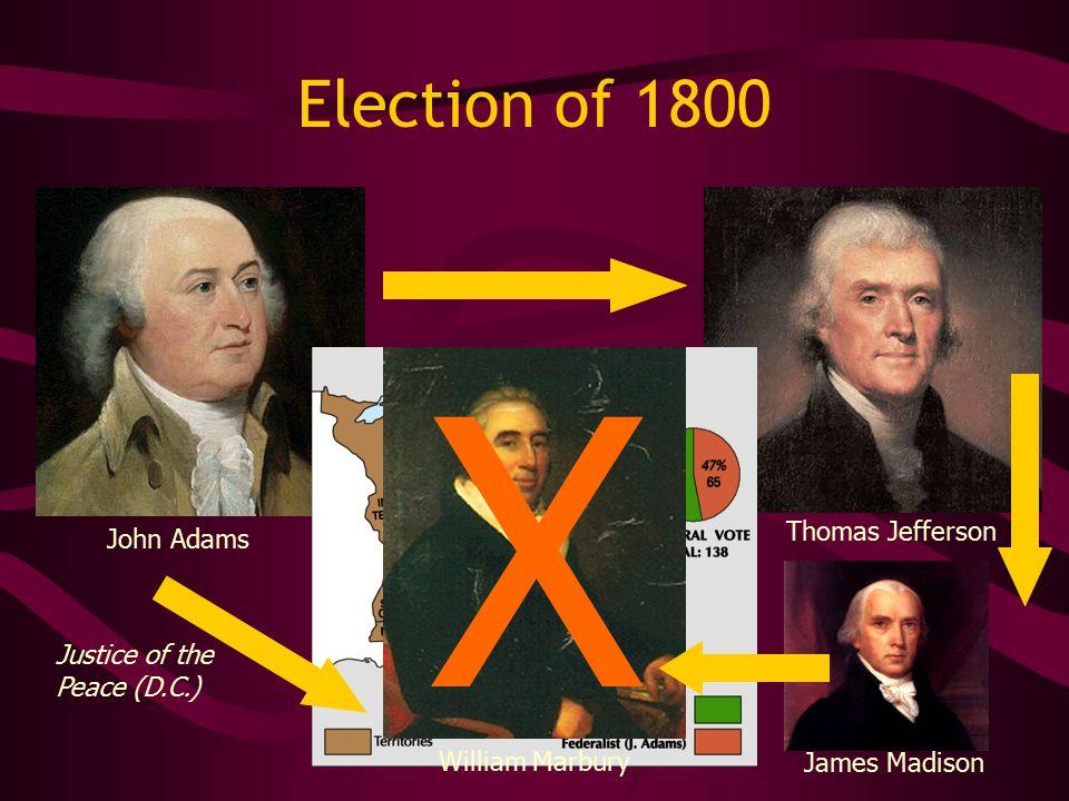 Election of 1800 John Adams Thomas Jefferson William Marbury James Madison Justice of the Peace (D.C.) X
