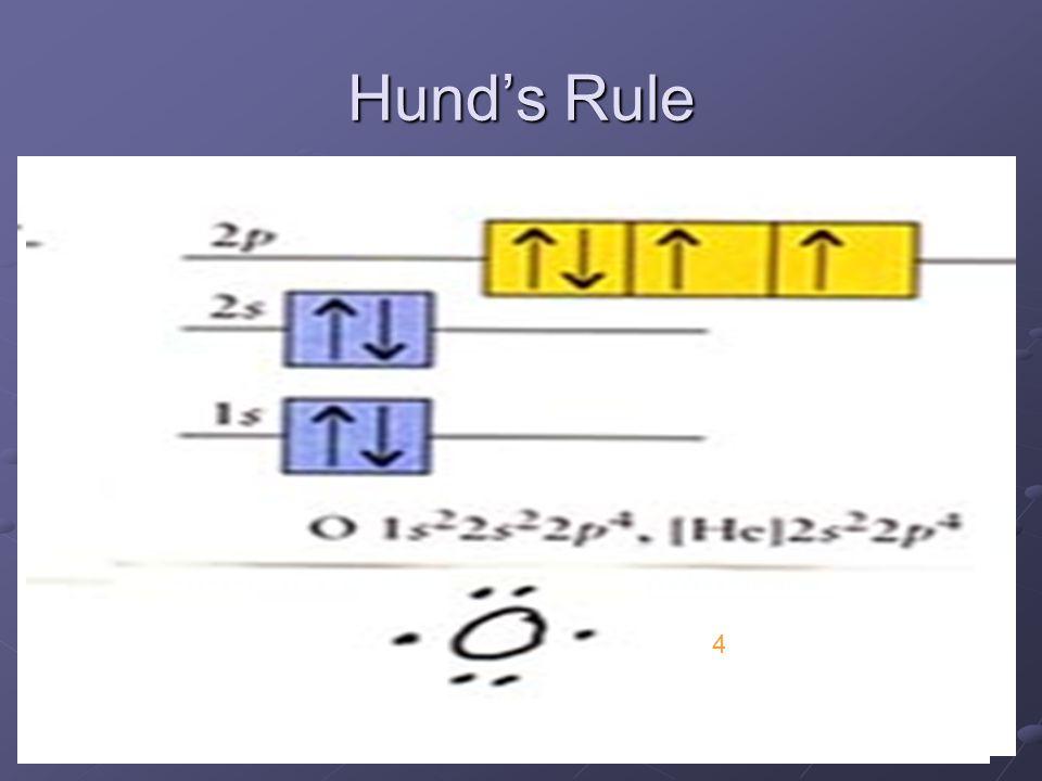 Hund's Rule 1 2 3 4