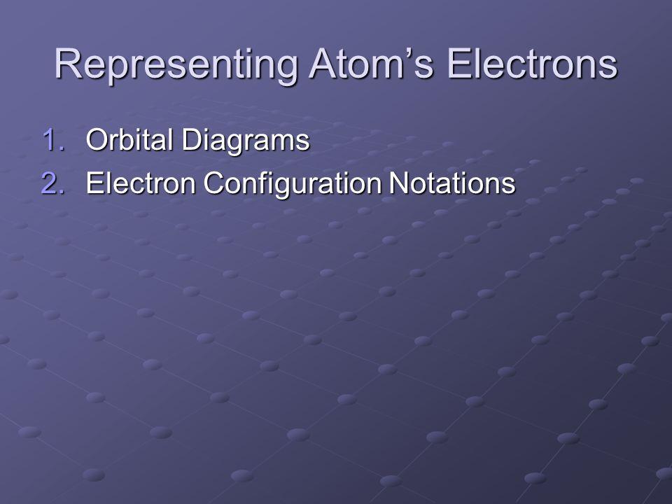 Representing Atom's Electrons 1.Orbital Diagrams 2.Electron Configuration Notations