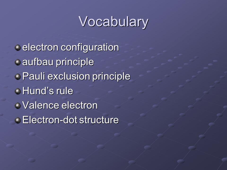 Vocabulary electron configuration aufbau principle Pauli exclusion principle Hund's rule Valence electron Electron-dot structure
