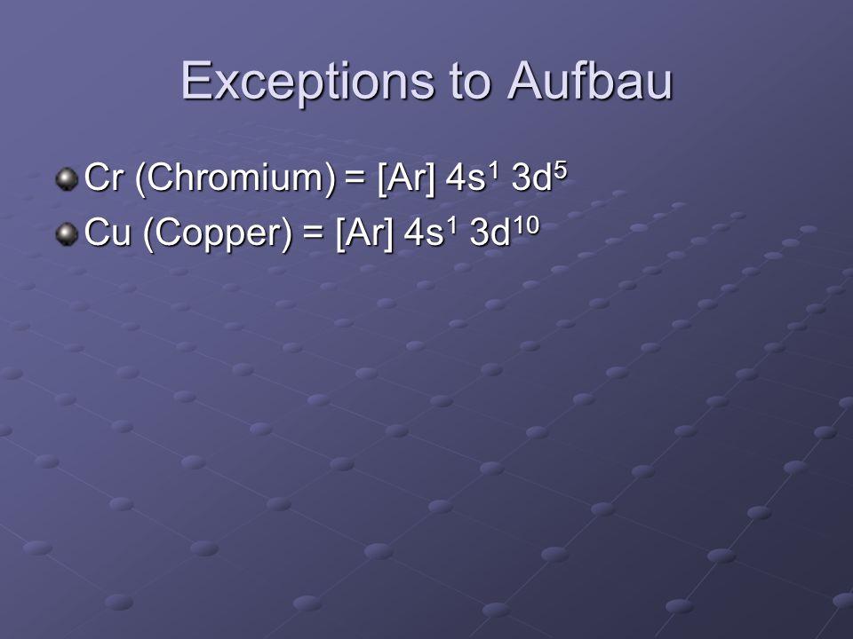 Exceptions to Aufbau Cr (Chromium) = [Ar] 4s 1 3d 5 Cu (Copper) = [Ar] 4s 1 3d 10