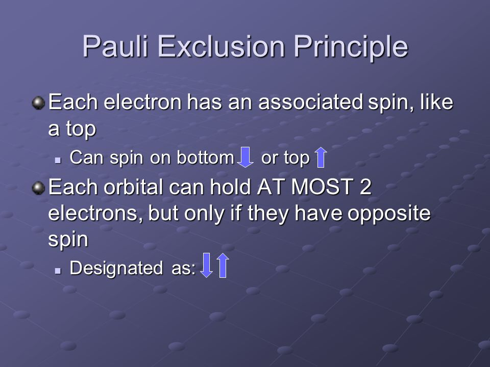 Pauli Exclusion Principle Each electron has an associated spin, like a top Can spin on bottom or top Can spin on bottom or top Each orbital can hold AT MOST 2 electrons, but only if they have opposite spin Designated as: Designated as: