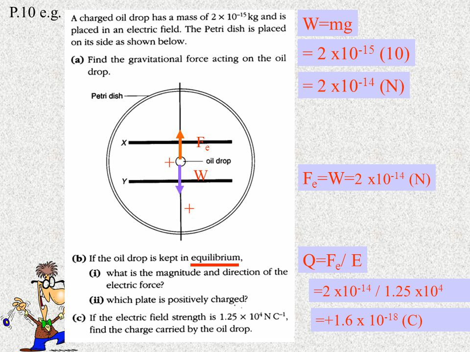 Electric field strength Electric force acting on +1C charge + - P.9