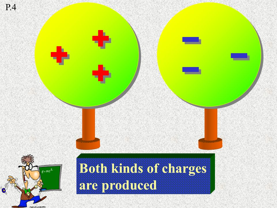 The spheres must be separated under the presence of the charged rod -------- P.4