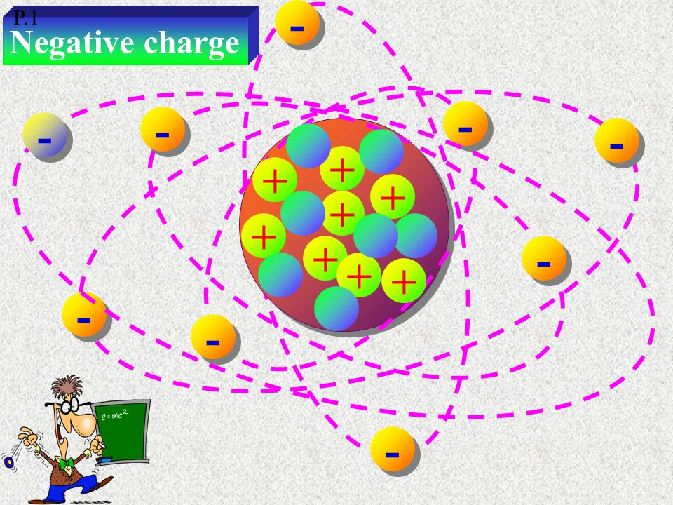 + + + + + + + + - - - - - - - - - - - - - - Positive charge - - P.1