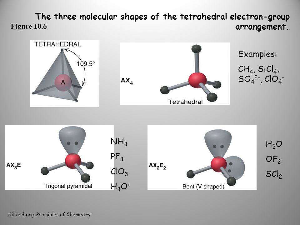 Figure 10.6 The three molecular shapes of the tetrahedral electron-group arrangement.