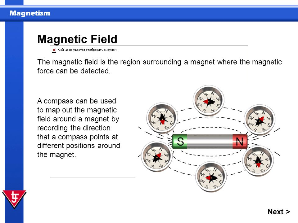 Magnetism The magnetic field is the region surrounding a magnet where the magnetic force can be detected. Magnetic Field A compass can be used to map