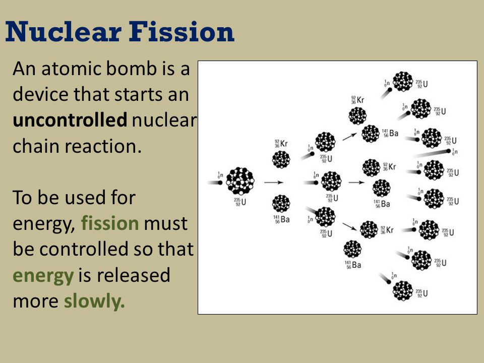 Nuclear Fission An atomic bomb is a device that starts an uncontrolled nuclear chain reaction. To be used for energy, fission must be controlled so th