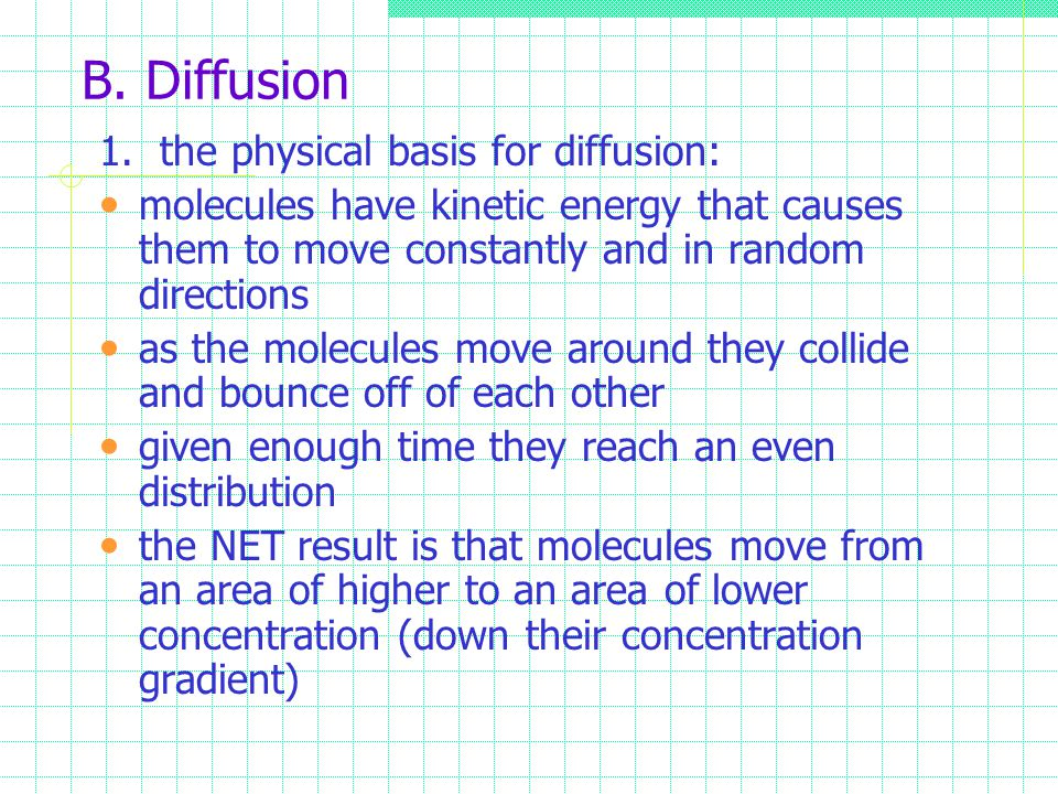 B. Diffusion 1.