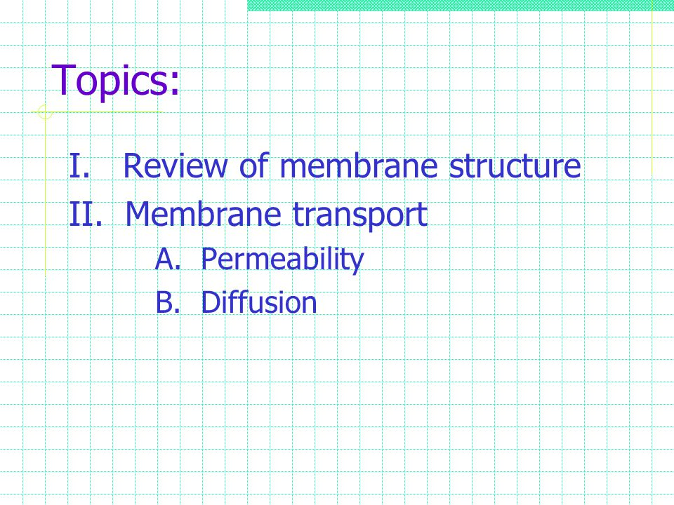 I.Review of membrane structure A.