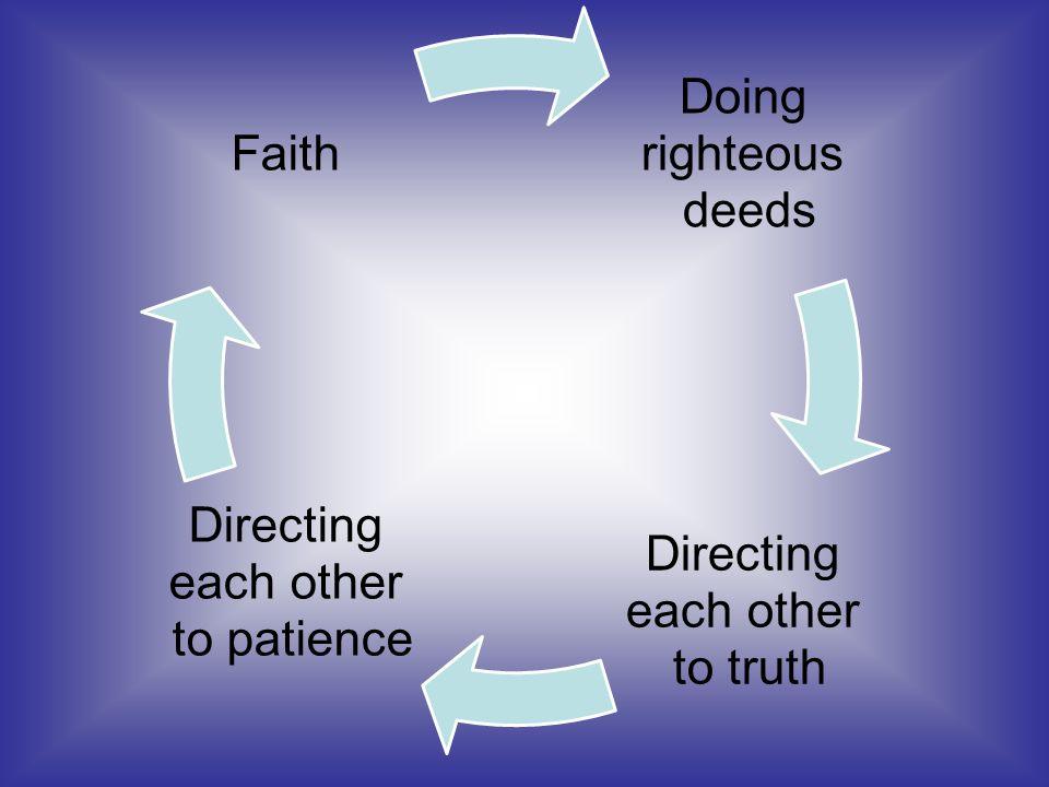Doing righteous deeds Directing each other to truth Directing each other to patience Faith