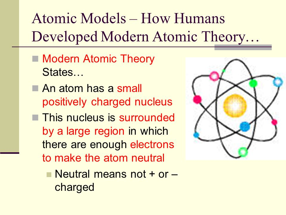 Modern Atomic Theory States… An atom has a small positively charged nucleus This nucleus is surrounded by a large region in which there are enough ele