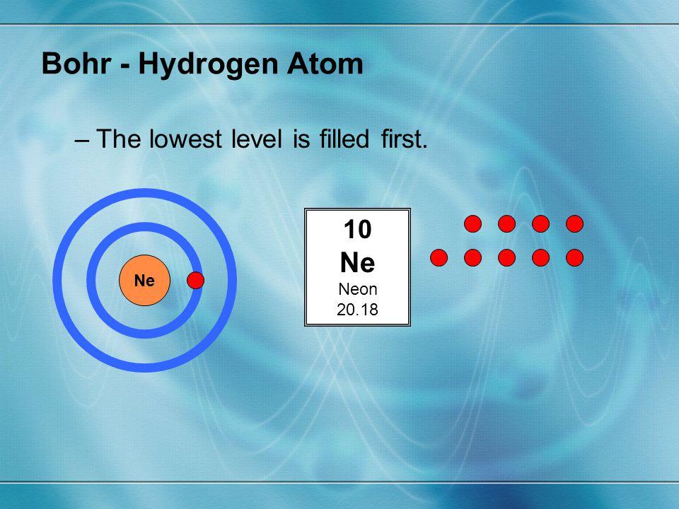 Bohr - Hydrogen Atom –The lowest level is filled first. Ne 10 Ne Neon 20.18