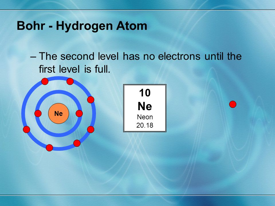 Bohr - Hydrogen Atom –The second level has no electrons until the first level is full. 10 Ne Neon 20.18 Ne
