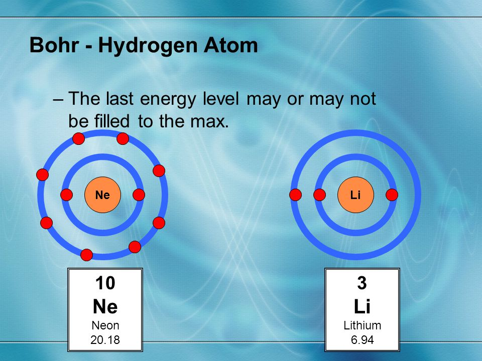 Bohr - Hydrogen Atom –The last energy level may or may not be filled to the max. Ne 10 Ne Neon 20.18 3 Li Lithium 6.94 Li