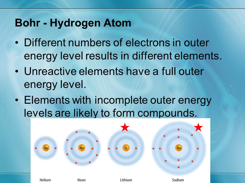 Bohr - Hydrogen Atom Different numbers of electrons in outer energy level results in different elements. Unreactive elements have a full outer energy