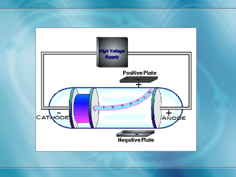 Bohr - Hydrogen Atom A spectral line is a single wavelength of light that can be seen when the light from an excited element is passed through a prism.