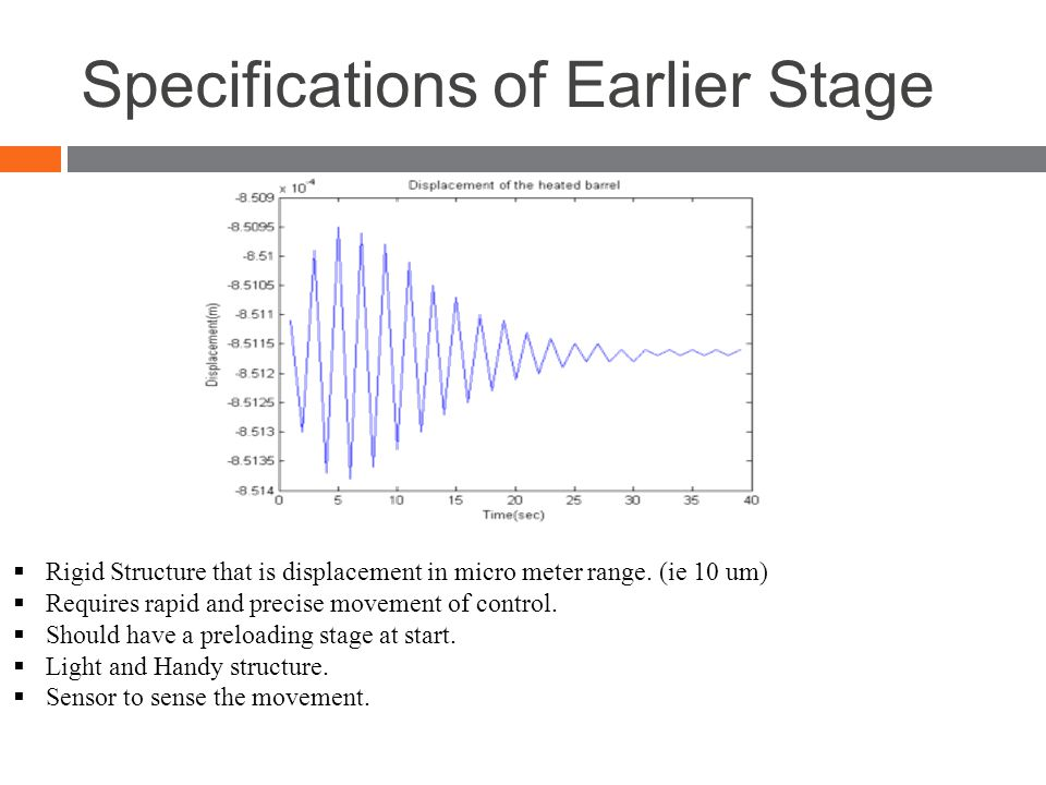 Specifications of Earlier Stage  Rigid Structure that is displacement in micro meter range.