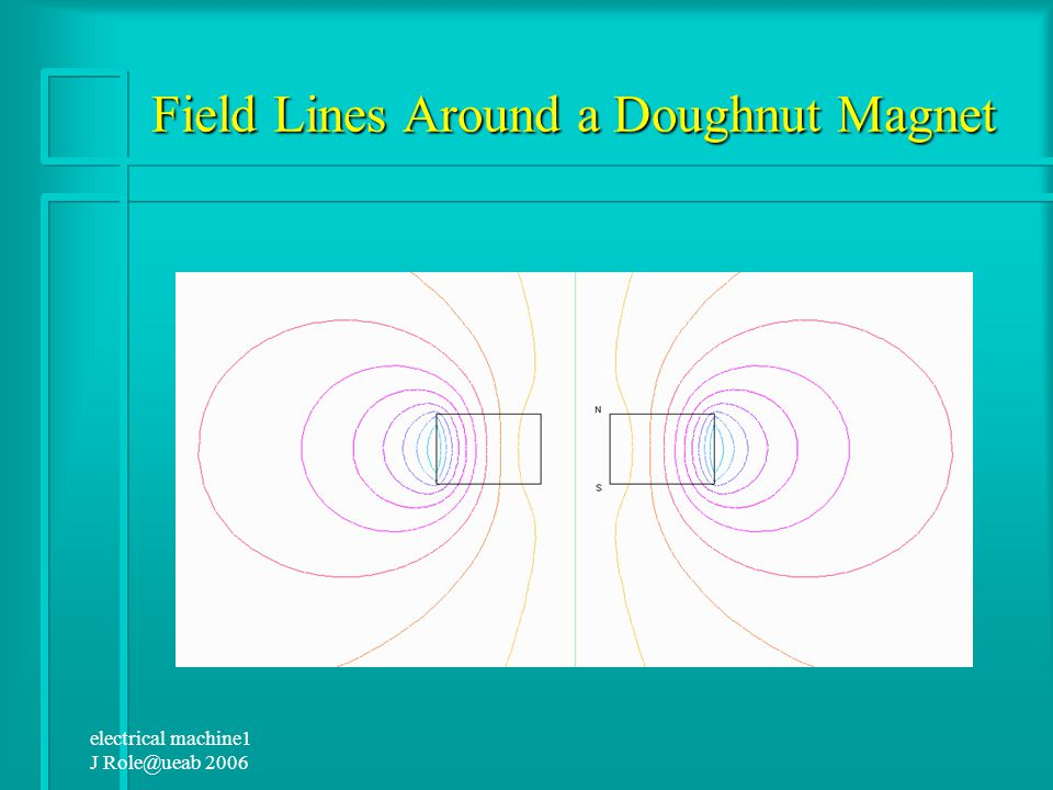 electrical machine1 J Role@ueab 2006 Field Lines Around a Magnet