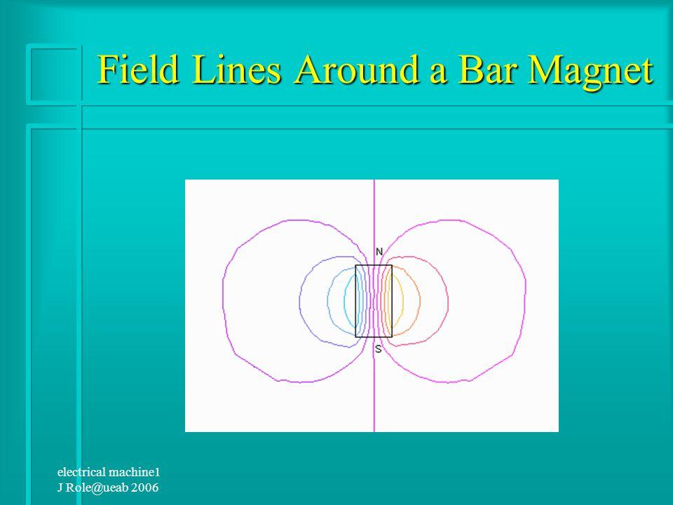 electrical machine1 J Role@ueab 2006 Field Lines Around a Doughnut Magnet