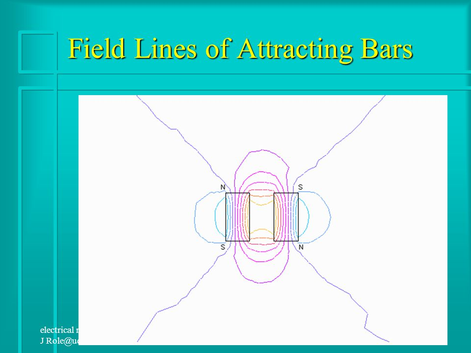 electrical machine1 J Role@ueab 2006 Field Lines of Repelling Bars