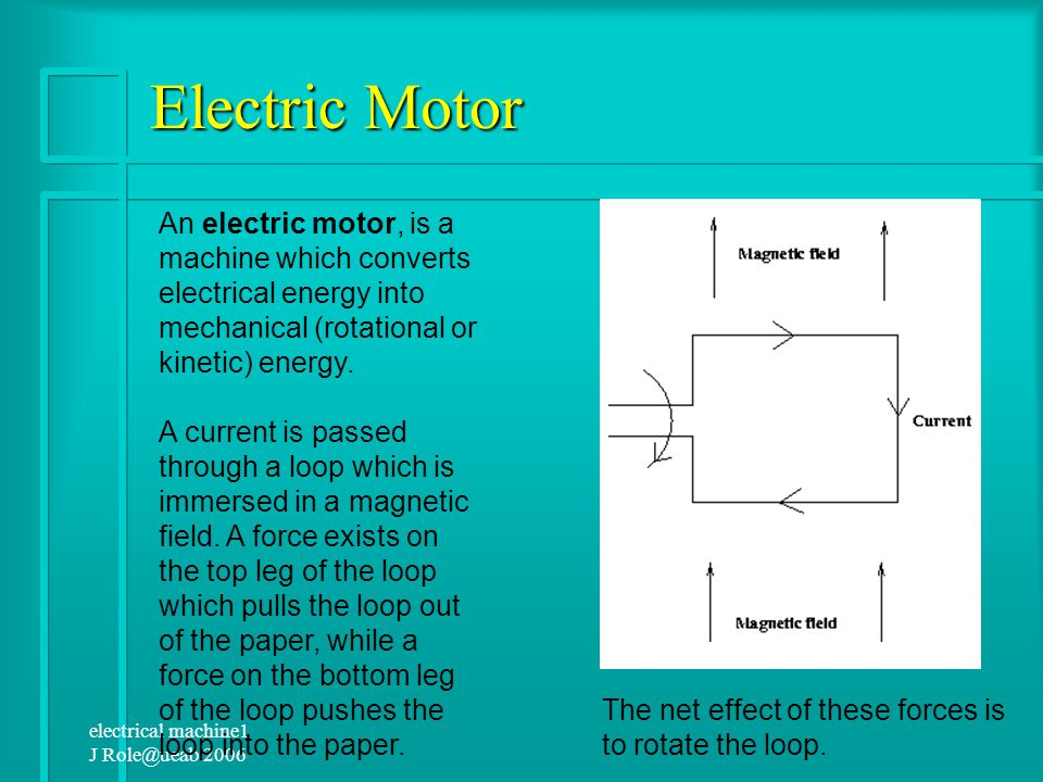 electrical machine1 J Role@ueab 2006 Magnetic Force on Current-Carrying Wire Since moving charges experience a force in a magnetic field, a current- c