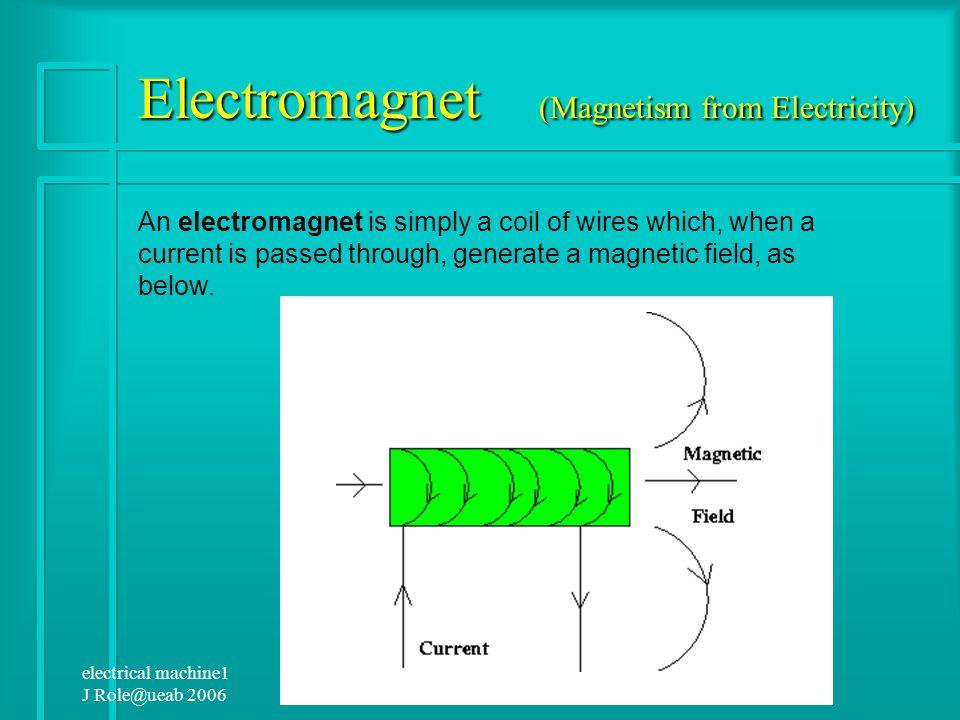 electrical machine1 J Role@ueab 2006 Electric Motor An electric motor, is a machine which converts electrical energy into mechanical (rotational or ki