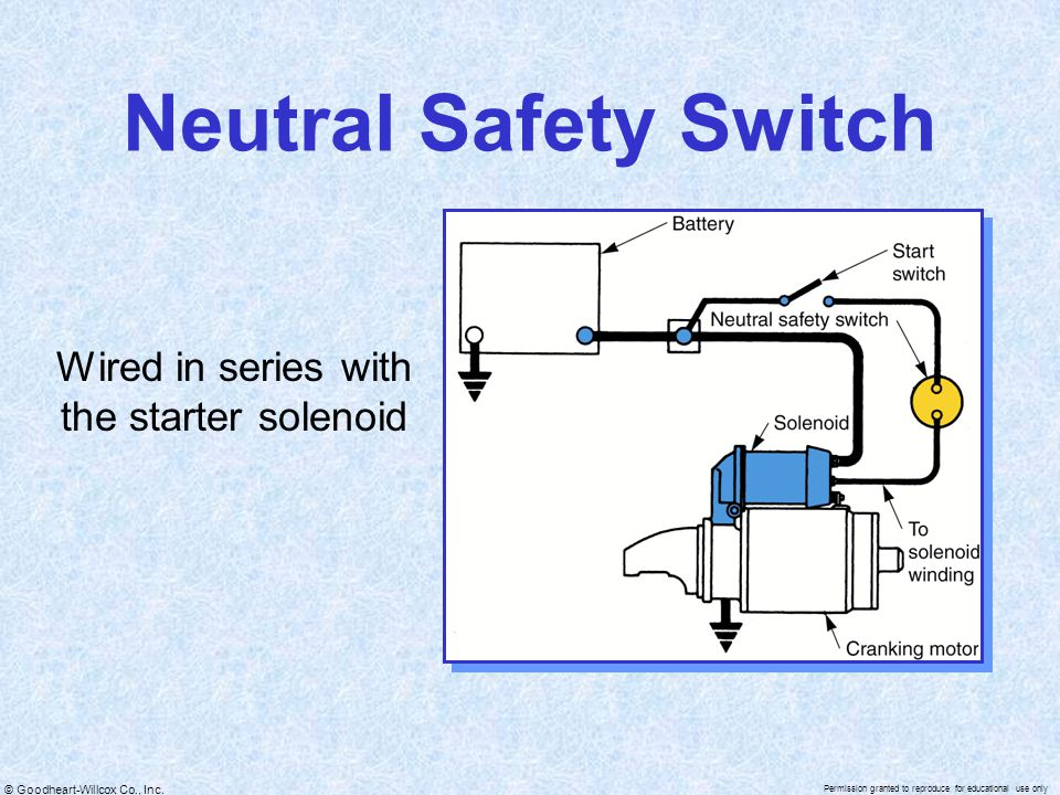 © Goodheart-Willcox Co., Inc. Permission granted to reproduce for educational use only Neutral Safety Switch Wired in series with the starter solenoid